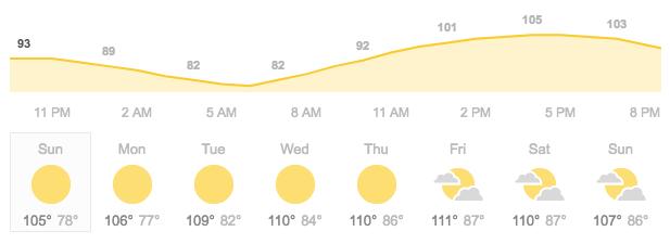 Las Vegas Weather Forecast