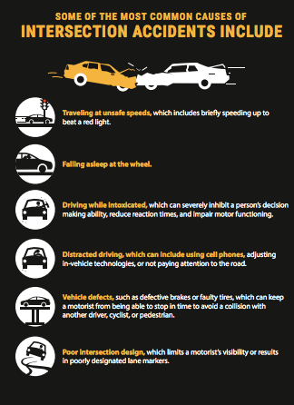 Common Causes of Intersection Accidents